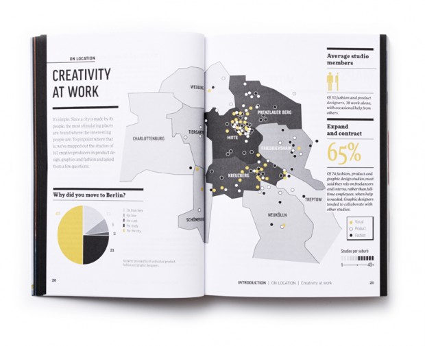 Berlin Design Guide interior spread infographic
