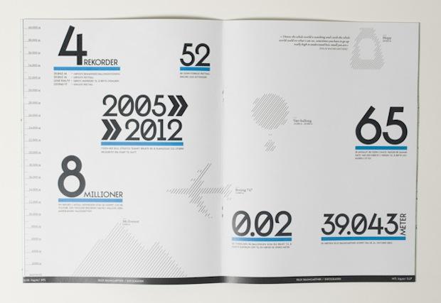 magazine editorial spread design inspiration