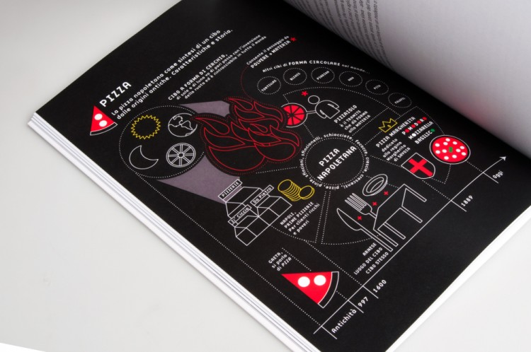 infographic book design inspiration