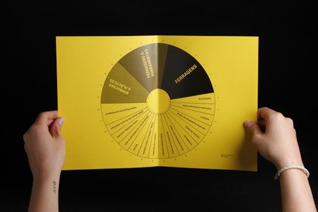 creative chart design inspiration