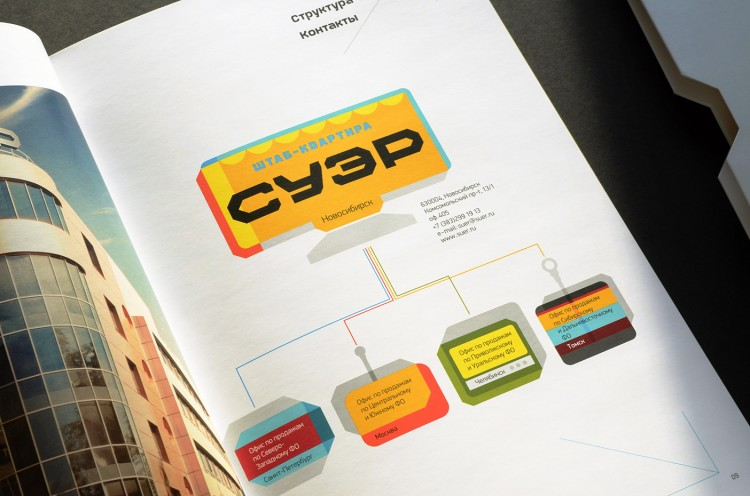 Book Design Inspiration – Infographic